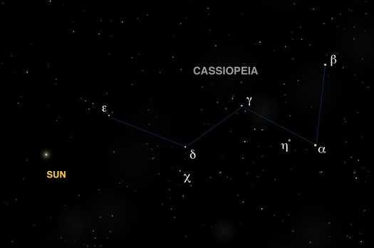 alpha centauri from sun - photo #8